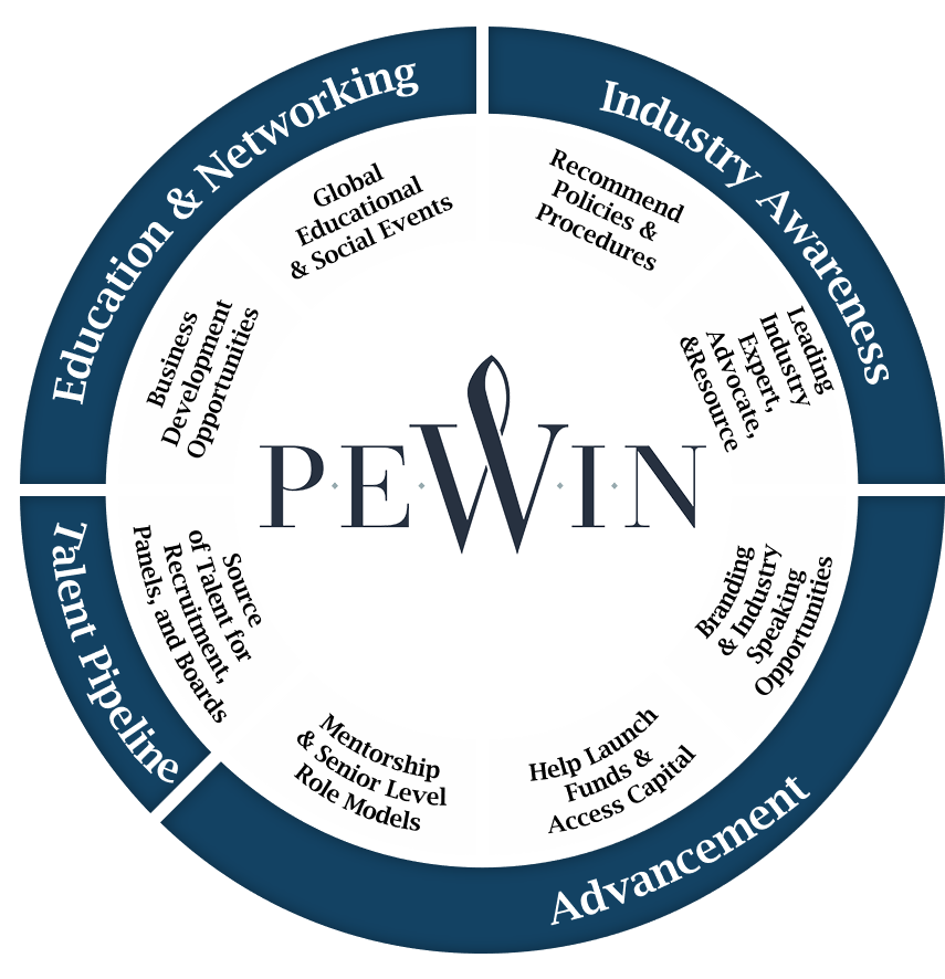 PEWIN Wheel